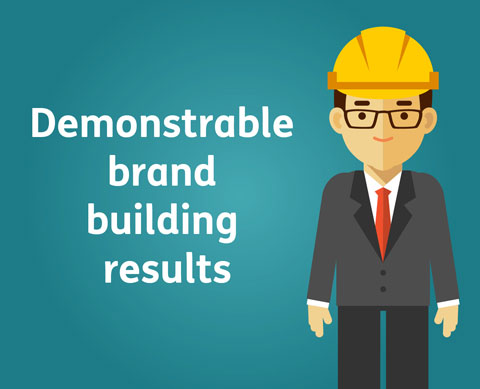 demonstrable brand building results