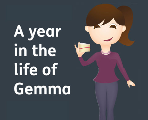 a year in the life of gemma featured image