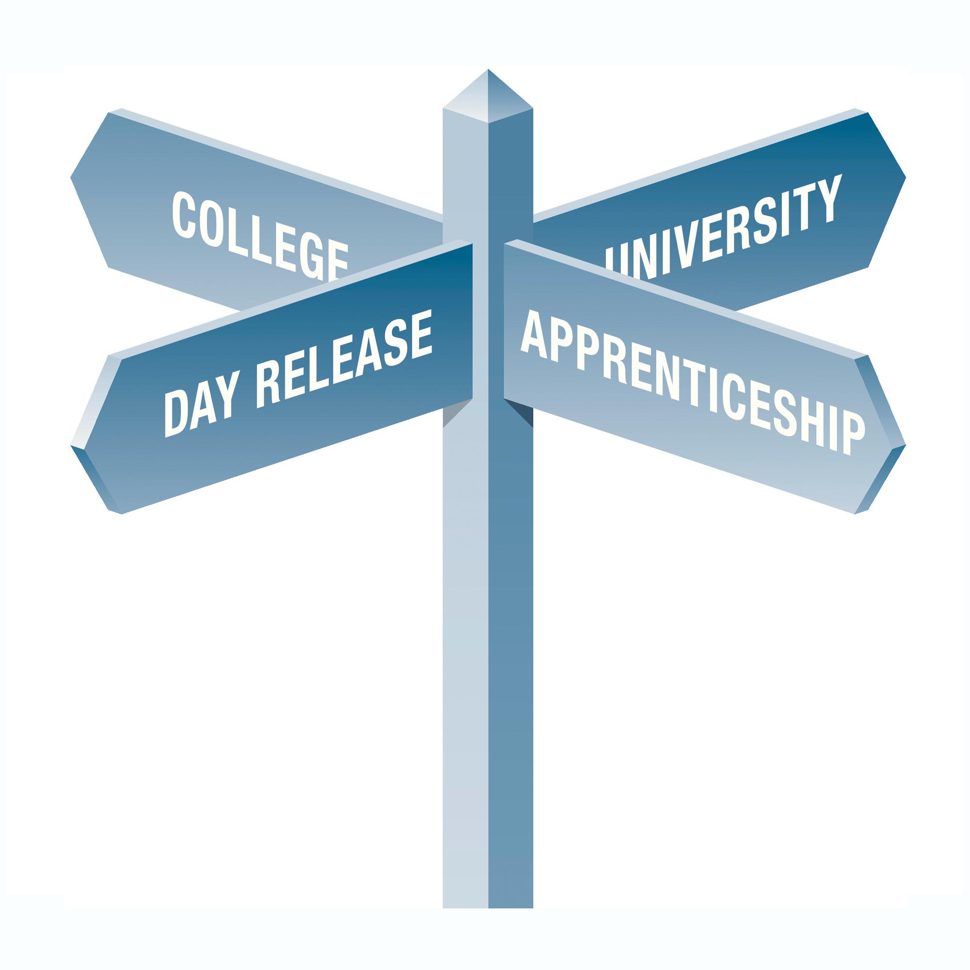 an image displaying career options on a sign post