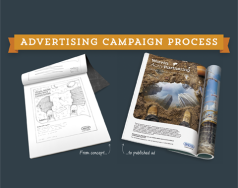 Our advertising campaign process featured image