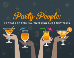 Party People: 20 years of tequila, twerking and early taxis featured image