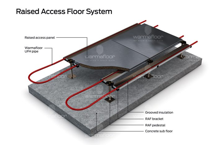 raised access floor system image created using cinema 4d