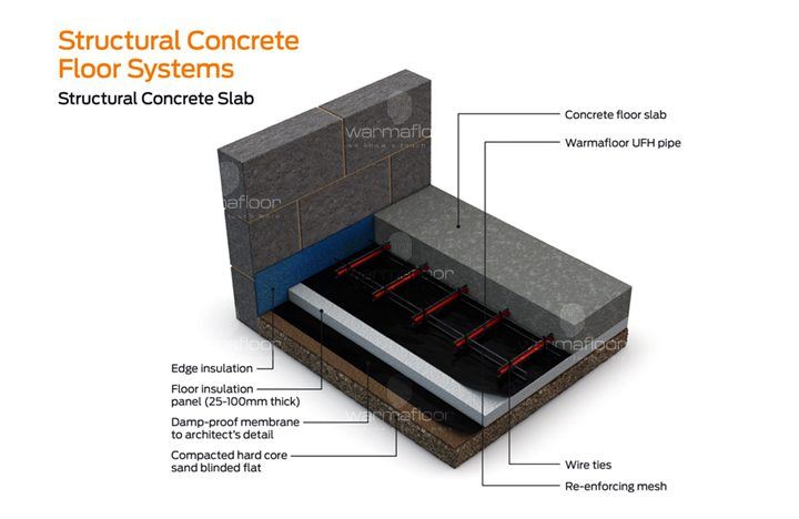 structural concrete floor system created using cinema 4d