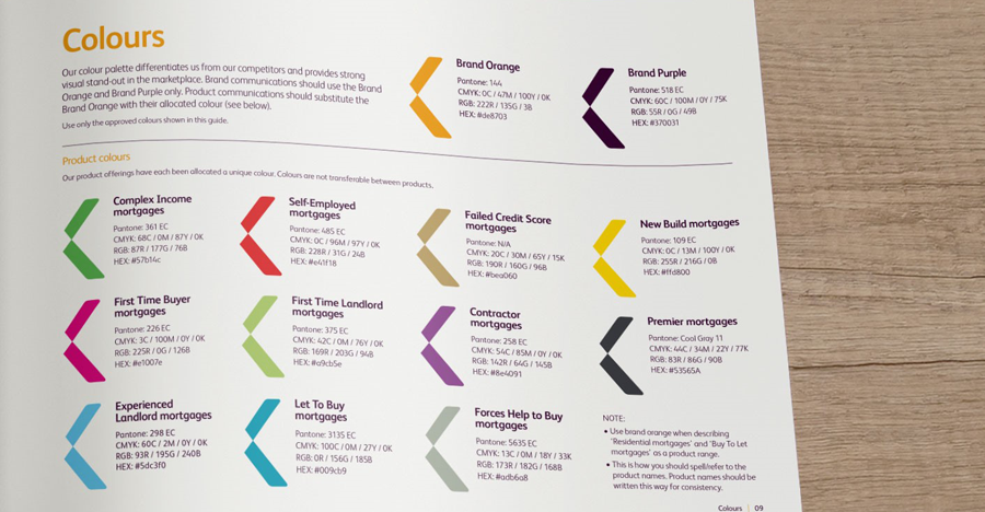 kensington brand guidelines show the colour palette that should be used in their marketing collateral